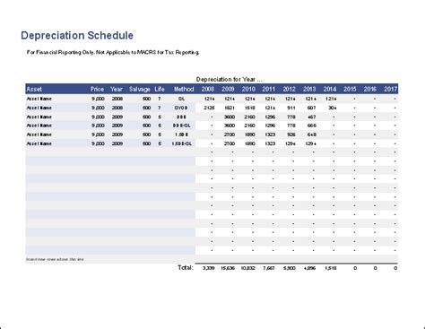 reporting schedule template depreciation schedule template for line and