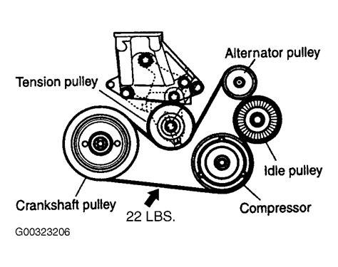 2004 kia sedona timing belt diagram 35 wiring diagram