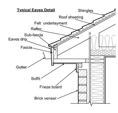 typical eave detail roof detail roof construction roof