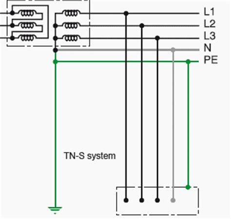 tn s earthing diagram cr4 thread tns earthing system