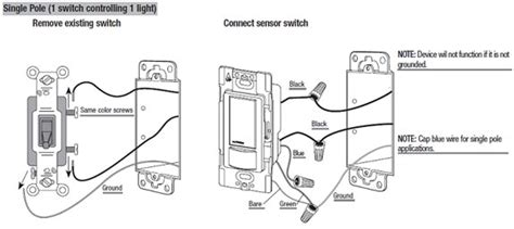 installing a dimmer switch is as easy as following