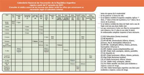 Calendario B Nacional Calendario Nacional De Vacunaci 243 N De La Rep 250 Blica Argentina