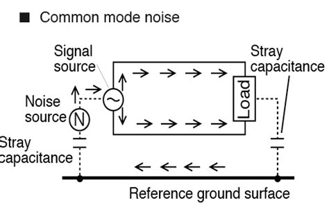 common mode choke transfer function common mode choke direction 28 images how to design a common mode choke for noise