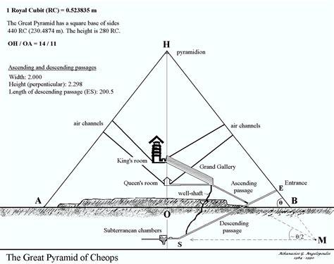 interno piramidi egizie le misure straordinarie della grande piramide di giza