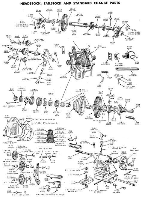 atlas lathe parts diagram atlas metal lathe parts diagram imageresizertool