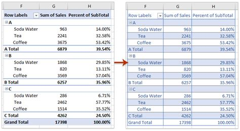 how to alternate colors in excel how to alternate row color in an excel pivot table