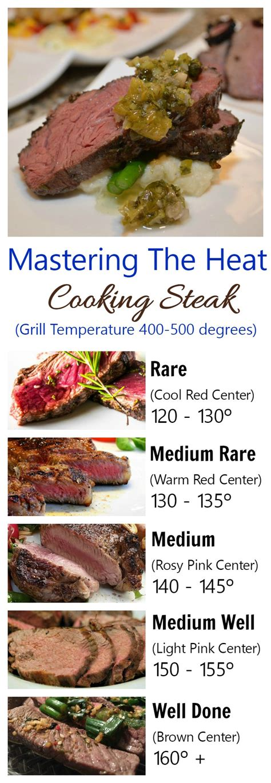 food heat l temperature grilling steak internal temperature