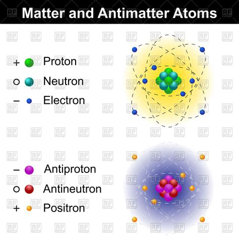 Atom Model Vector Clipart matter and antimatter atom models vector image 95198