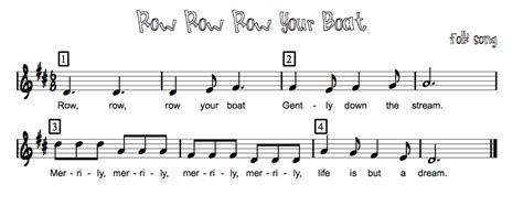 row row your boat trumpet rounds technologi information