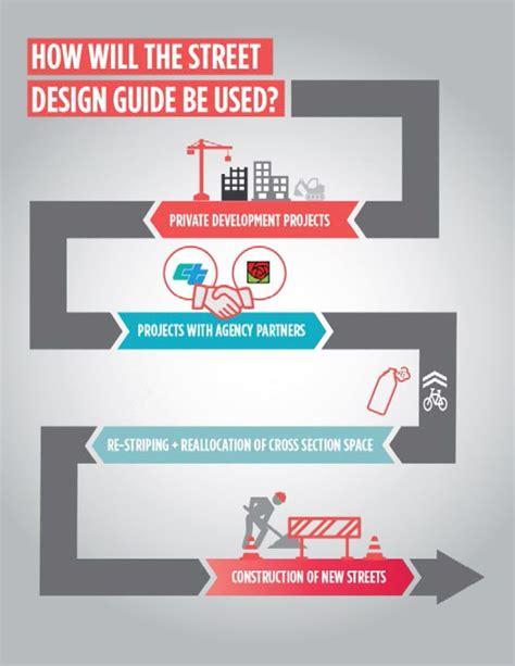 design guidelines purpose complete streets department of transportation