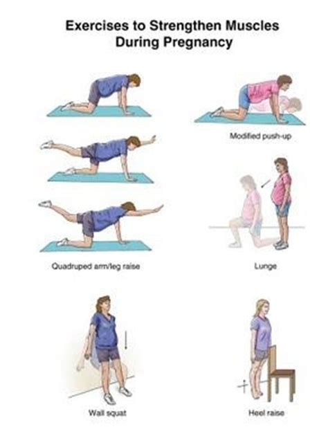 exercises during pregnancy active care physiotherapy clinic