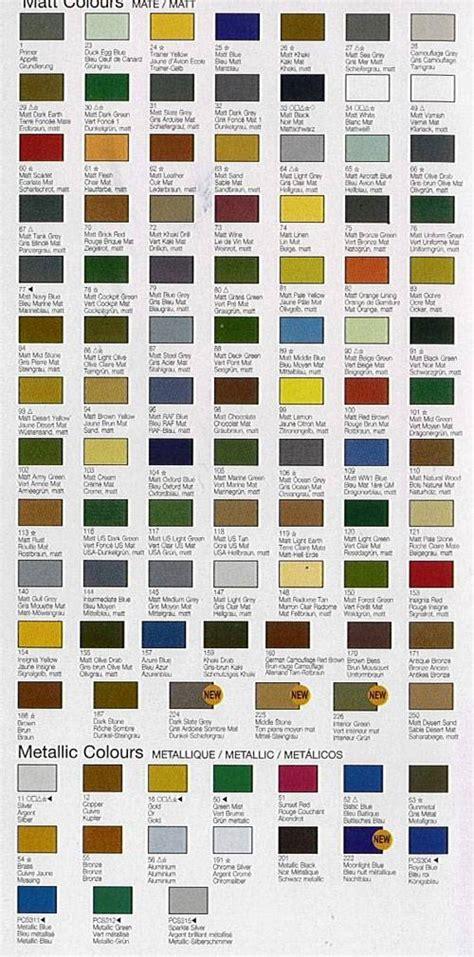 humbrol tabla de colores y equivalencias humbrol tabla de colores y equivalencias