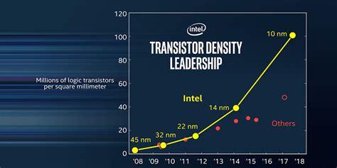 intel speed test transistor speed test 4 28 images intel transistor