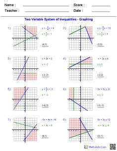 Solving Systems By Graphing Worksheet 6 1 by 1000 Images About Math Aids On Worksheets