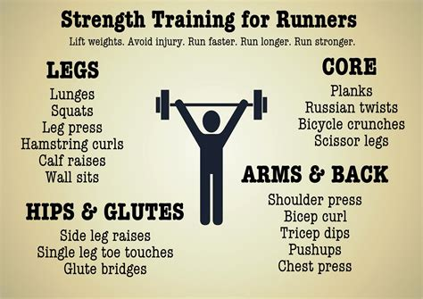 weight strength for runners circuit