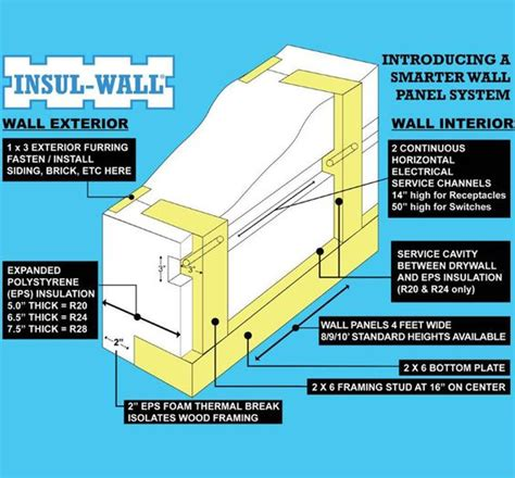 structural insulated panel home kits structural insulated panel home kits fabcab 171 fabcab