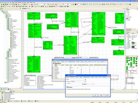 codebydesign