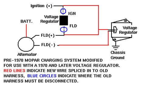 what is the litude vr of the voltage across the resistor charging system overview