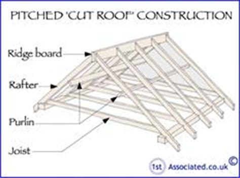 Pitched Roof Construction Builders Building Problems And Roofs And How A Chartered