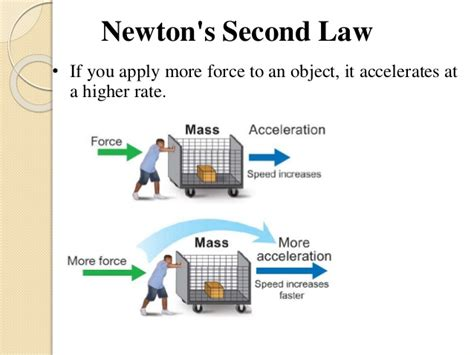 research the topic what is newtons first law of motion r