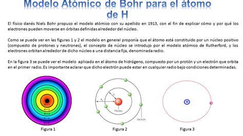 estructura at 243 mica modelos at 211 micos modelo de modelo de bohr de radio f 205 sica de