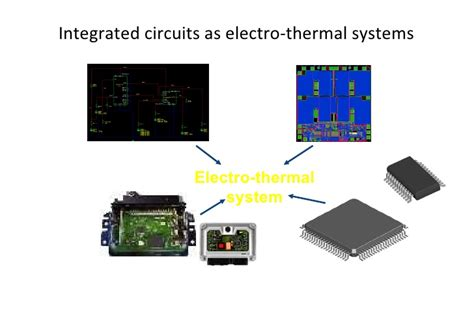 integrated power devices and tcad simulation devices circuits and systems books electro thermal ic simulation with saber