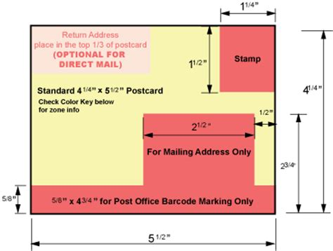 usps postcard guidelines template untitled document www wildpups