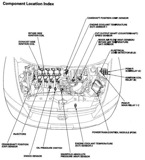 2006 honda civic hybrid wiring diagram 38 wiring diagram