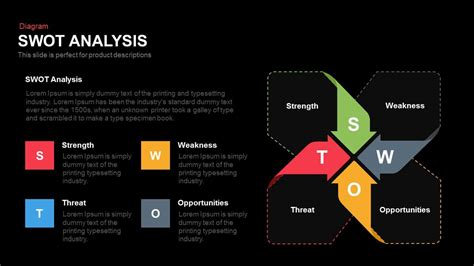 design analysis template swot analysis powerpoint and keynote template slidebazaar