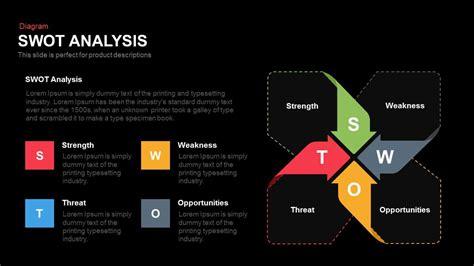 SWOT Analysis Powerpoint and Keynote template   SlideBazaar
