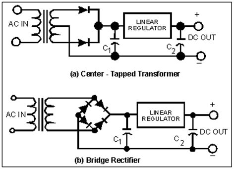 dale r15f resistor dioda bridge untuk trafo 5a 28 images dioda belajarelektronikadasar cara membuat generator