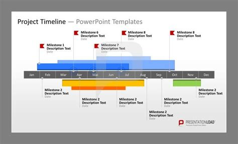 powerpoint roadmap template elegant agile project management