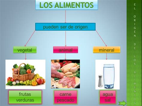 mira debajo los alimentos unidad 3 nos alimentamos bien c i e n a s t u r l ppt descargar
