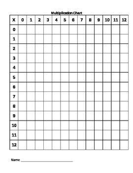 printable blank multiplication table 0 12 basic blank multiplication chart from 0 12 by heather