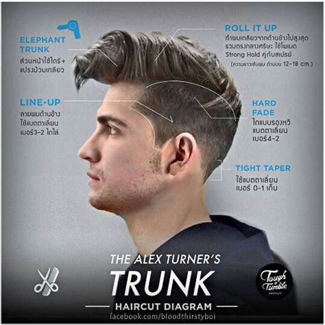 Alex Turner Hairstyle by 17 Best Images About S Hair On The O Jays