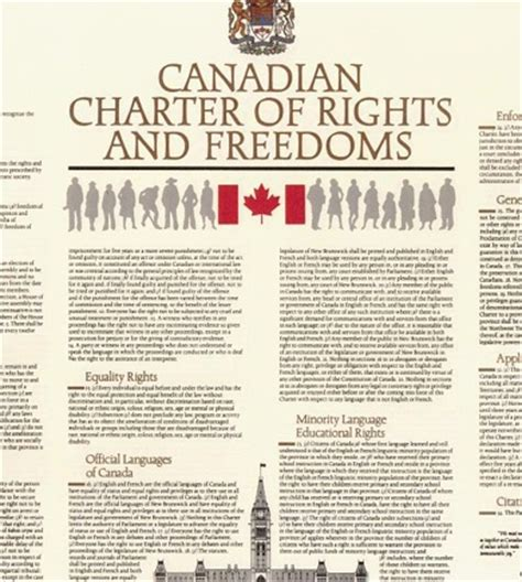 canadian charter of rights and freedoms section 9 is canada s charter better than the u s constitution