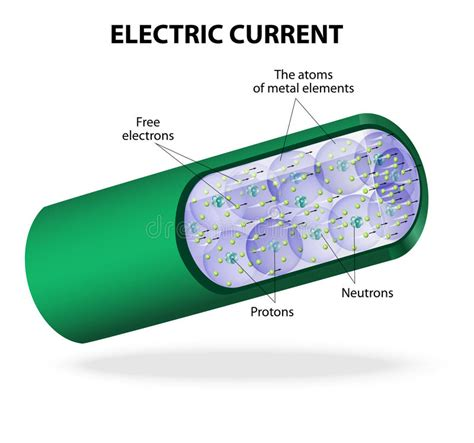 awesome electric current diagram contemporary images for