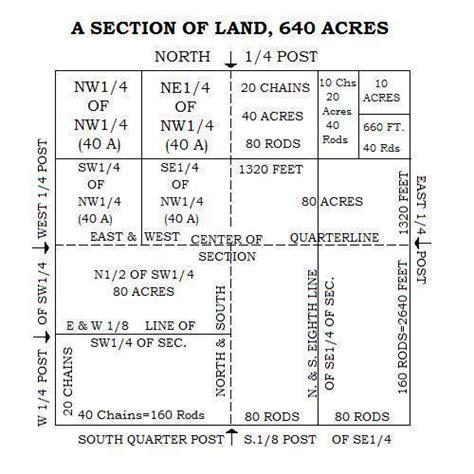 carroll county ohio 44615 provided by the carroll