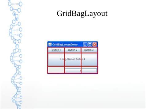 grid layout javatpoint java 視窗程式設計