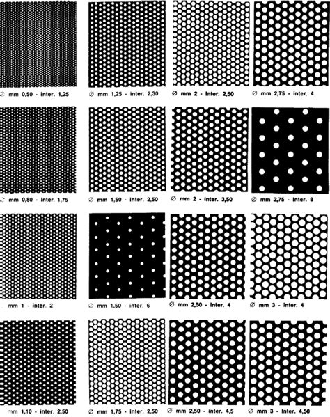 perforated pattern illustrator sds international product perforated plate la detail