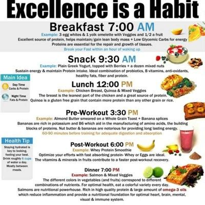 Healthy Habits For Healthy Chart South Fiji Kava Cafe Relaxed Healthy Living