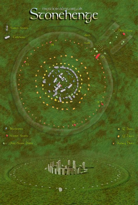 stonehenge map stonehenge map and stonehenge aerial view by mystic realms