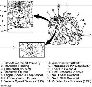Volvo 850 s70 v70 c70 aw50 42le aw50 automatic transmission components