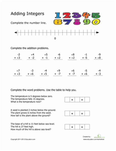 Adding And Subtracting Integers Worksheet by Addition Of Integers Worksheet Photos Dropwin