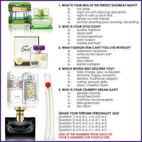 Whats Your Take On Matching And by Perfume Personality Quiz Meyers