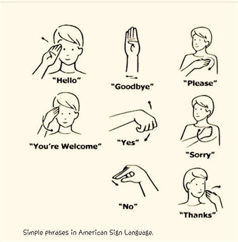 printable alphabet jive 146 best images about quot hand jive quot on pinterest british
