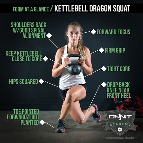 Kettlebell Power Swing - a step by step guide to mastering the kettlebell