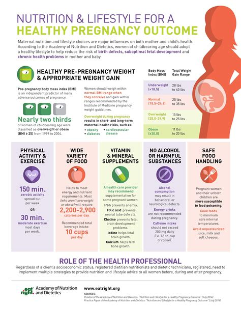 energy drink 3rd trimester nutrition and lifestyle for a healthy pregnancy
