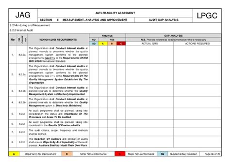 Iso Gap Analysis Template iso 9001 2008 project gap analysis antifragility