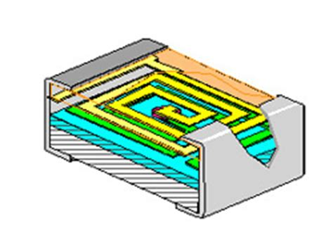 what is thin inductor types of inductors and applications